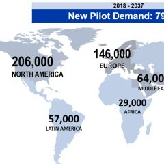 Boeing Forecasts Unprecedented Pilot Demand