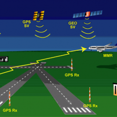 Northampton Sywell gets GNSS Instrument Approaches